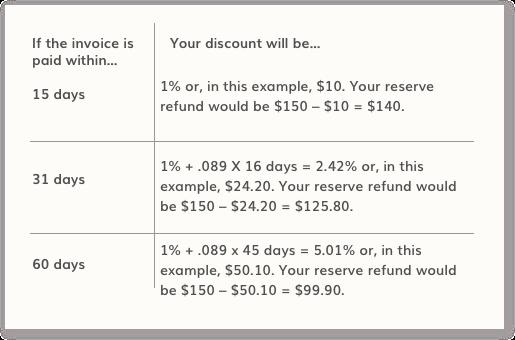 Payday loans rangeline joplin mo image 1